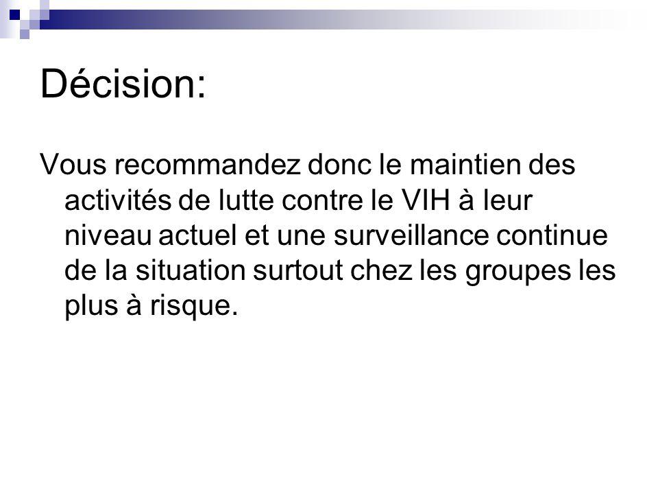 Décision: Vous recommandez donc le maintien des activités de lutte contre le VIH à leur niveau actuel et une surveillance continue de la situation sur