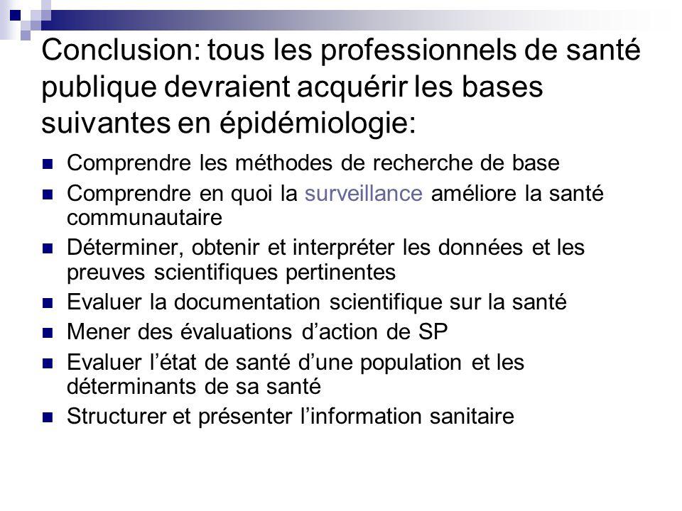 Conclusion: tous les professionnels de santé publique devraient acquérir les bases suivantes en épidémiologie: Comprendre les méthodes de recherche de