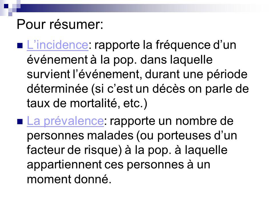Pour résumer: Lincidence: rapporte la fréquence dun événement à la pop. dans laquelle survient lévénement, durant une période déterminée (si cest un d