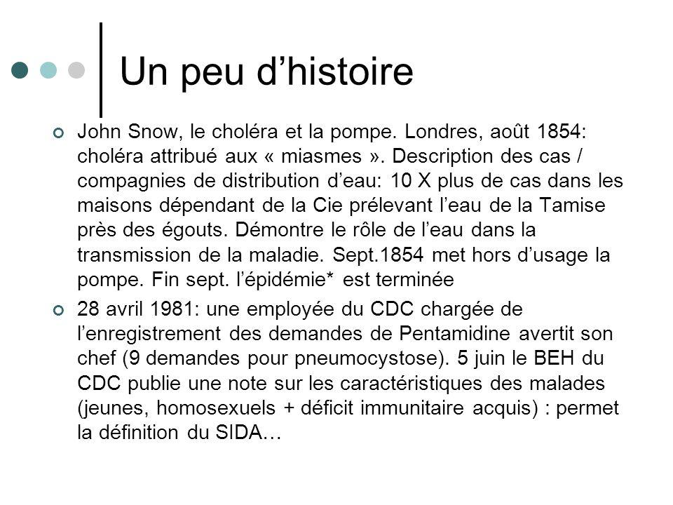 Un peu dhistoire John Snow, le choléra et la pompe. Londres, août 1854: choléra attribué aux « miasmes ». Description des cas / compagnies de distribu