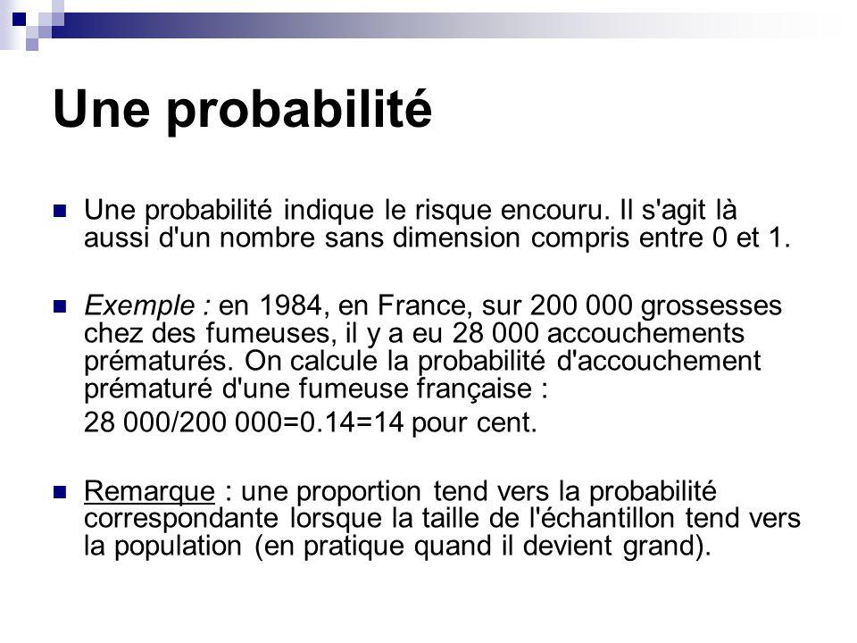 Une probabilité Une probabilité indique le risque encouru. Il s'agit là aussi d'un nombre sans dimension compris entre 0 et 1. Exemple : en 1984, en F