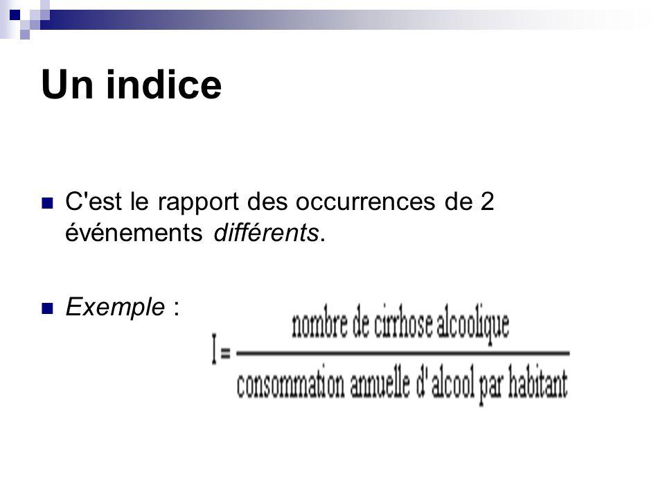 Un indice C'est le rapport des occurrences de 2 événements différents. Exemple :