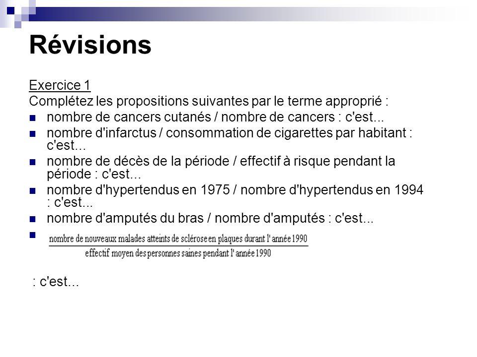 Révisions Exercice 1 Complétez les propositions suivantes par le terme approprié : nombre de cancers cutanés / nombre de cancers : c'est... nombre d'i