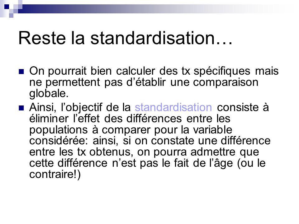 Reste la standardisation… On pourrait bien calculer des tx spécifiques mais ne permettent pas détablir une comparaison globale. Ainsi, lobjectif de la