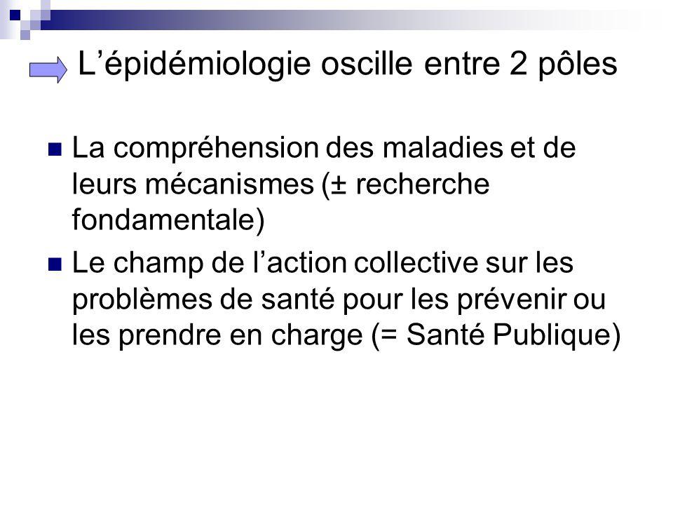 Lépidémiologie oscille entre 2 pôles La compréhension des maladies et de leurs mécanismes (± recherche fondamentale) Le champ de laction collective su