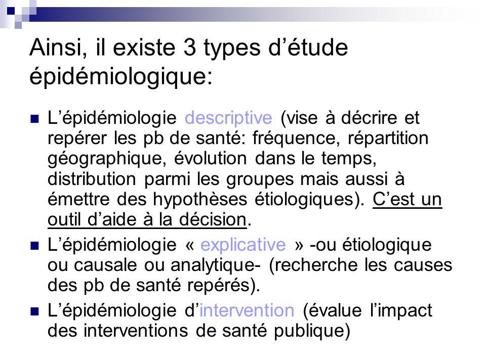 Ainsi, il existe 3 types détude épidémiologique: Lépidémiologie descriptive (vise à décrire et repérer les pb de santé: fréquence, répartition géograp