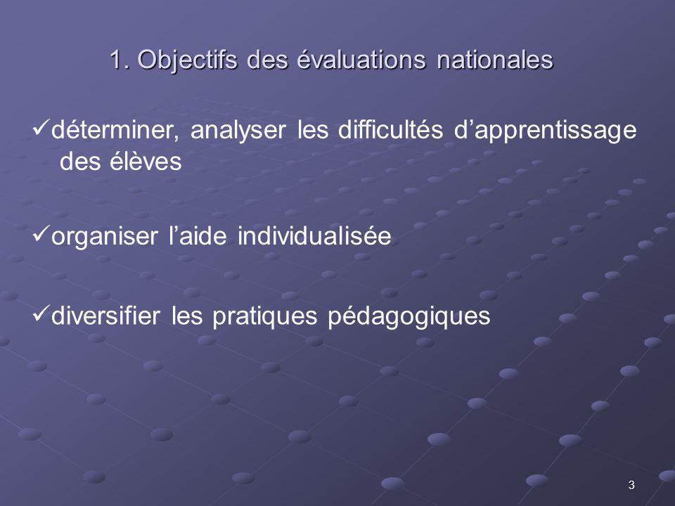 3 1. Objectifs des évaluations nationales déterminer, analyser les difficultés dapprentissage des élèves organiser laide individualisée diversifier le