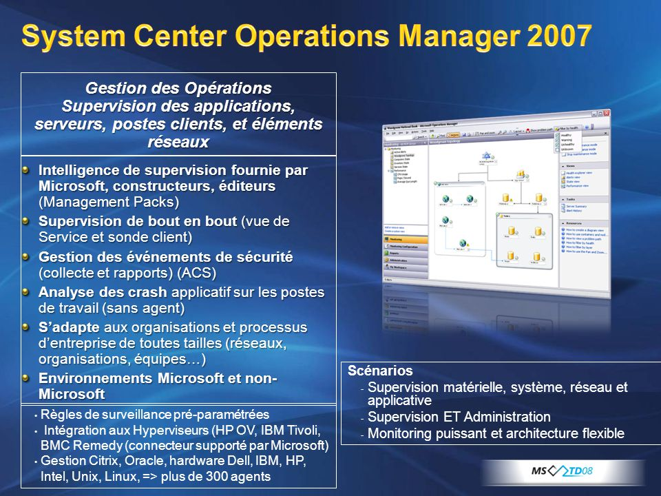 Intelligence de supervision fournie par Microsoft, constructeurs, éditeurs (Management Packs) Supervision de bout en bout (vue de Service et sonde cli