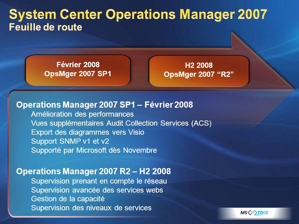 Février 2008 OpsMger 2007 SP1 H2 2008 OpsMger 2007 R2 Operations Manager 2007 SP1 – Février 2008 Amélioration des performances Vues supplémentaires Au
