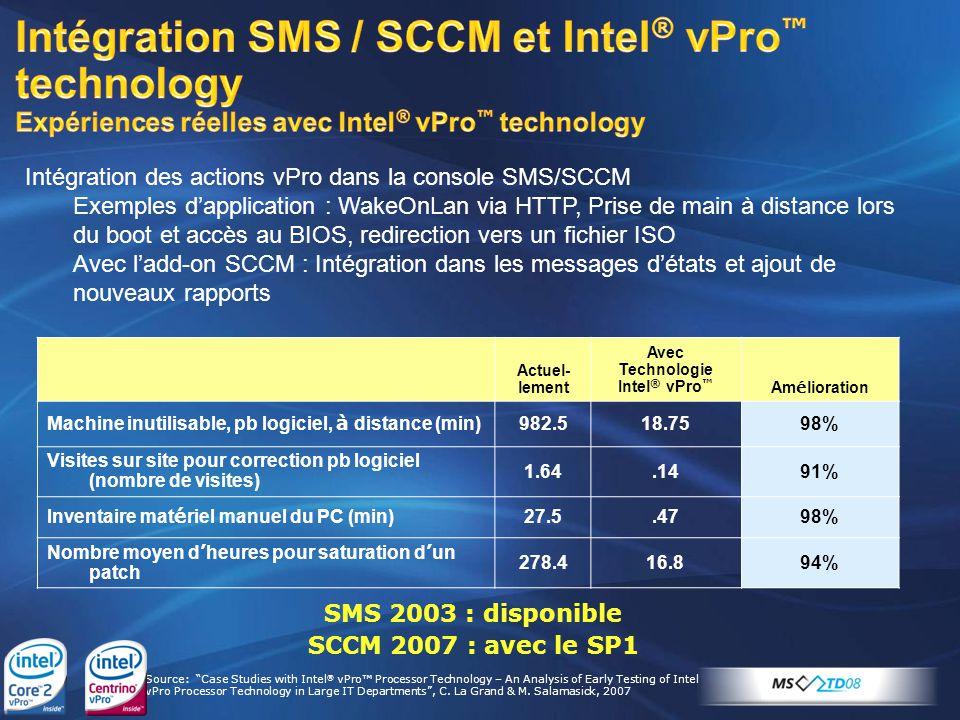 Actuel- lement Avec Technologie Intel ® vPro Am é lioration Machine inutilisable, pb logiciel, à distance (min) 982.518.7598% Visites sur site pour co