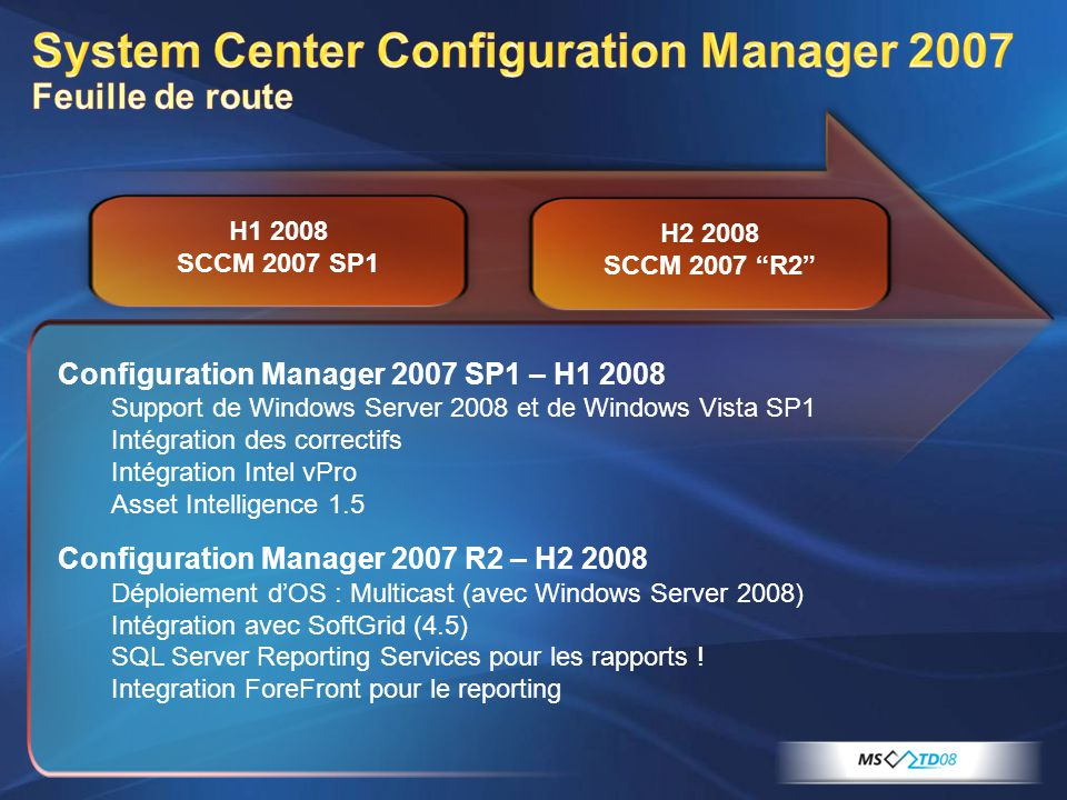 H1 2008 SCCM 2007 SP1 H2 2008 SCCM 2007 R2 Configuration Manager 2007 SP1 – H1 2008 Support de Windows Server 2008 et de Windows Vista SP1 Intégration
