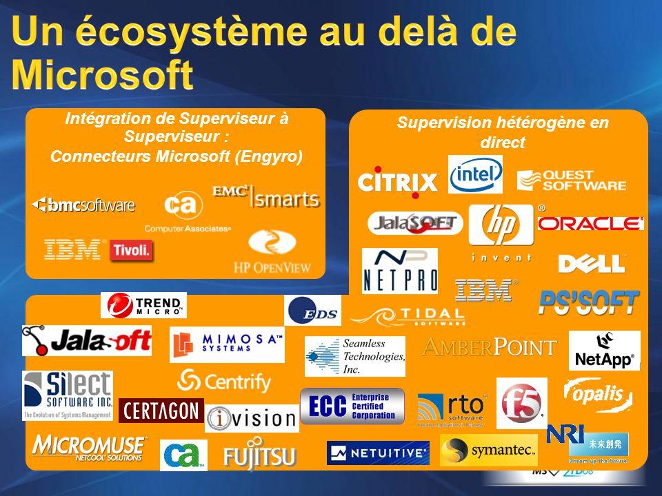 Supervision hétérogène en direct Intégration de Superviseur à Superviseur : Connecteurs Microsoft (Engyro)