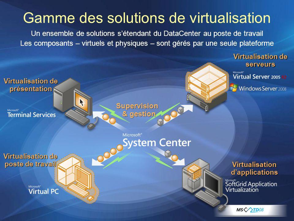 Virtualisation de serveurs Virtualisationdapplications Virtualisation de poste de travail Virtualisation de présentation Supervision & gestion & gesti