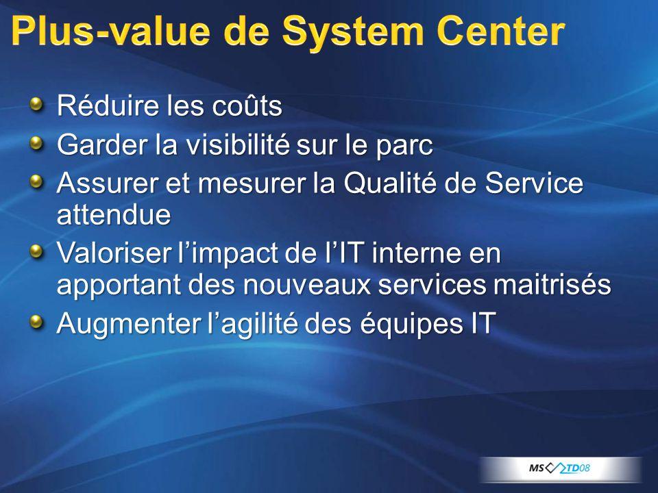 Réduire les coûts Garder la visibilité sur le parc Assurer et mesurer la Qualité de Service attendue Valoriser limpact de lIT interne en apportant des