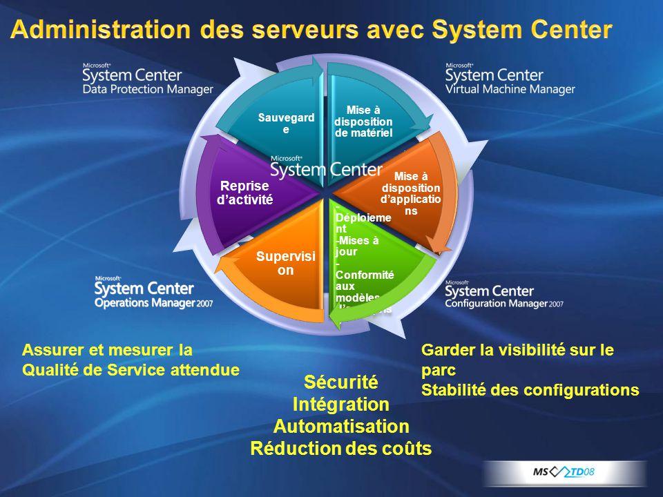 Assurer et mesurer la Qualité de Service attendue Garder la visibilité sur le parc Stabilité des configurations Sécurité Intégration Automatisation Ré