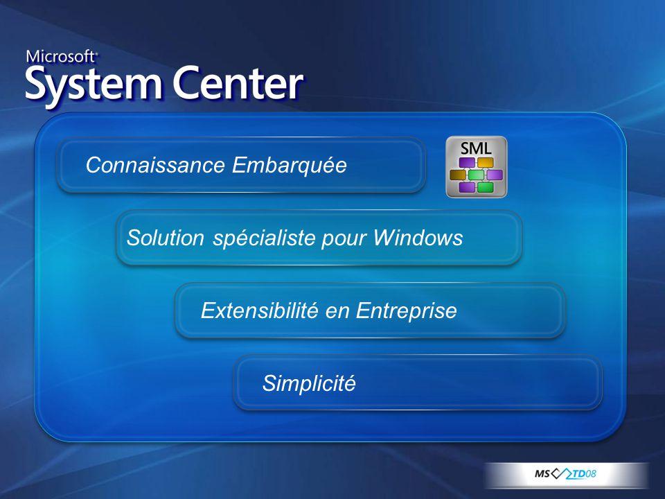 Simplicité Extensibilité en Entreprise Solution spécialiste pour Windows Connaissance Embarquée