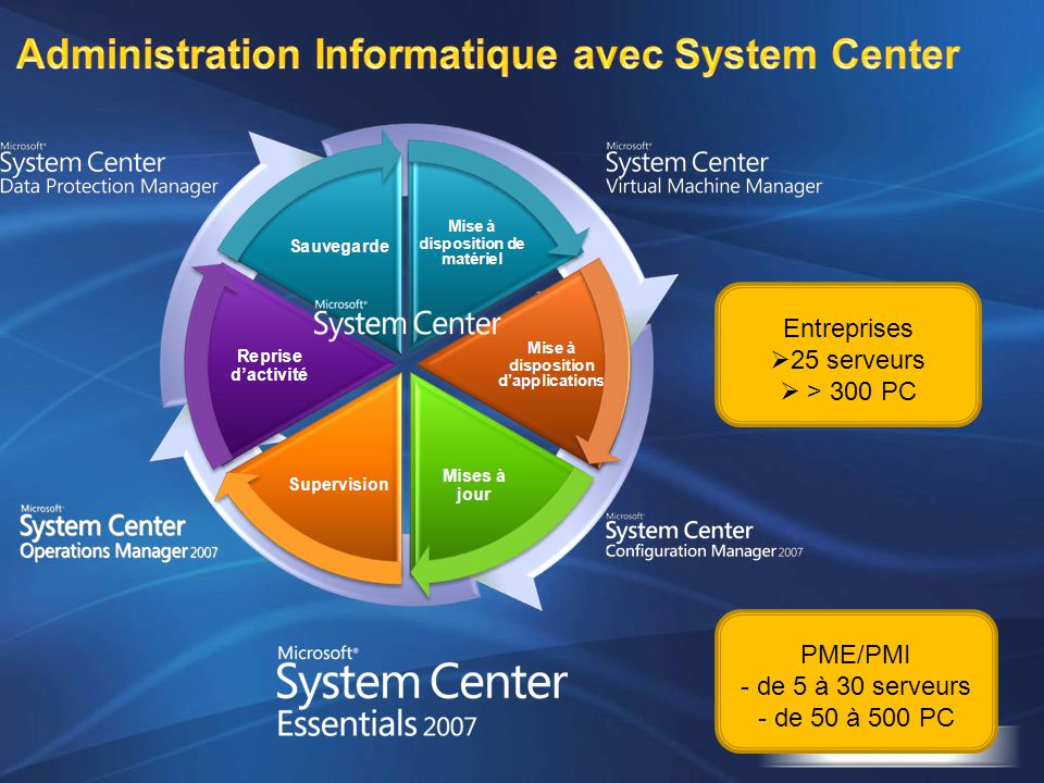 Thème : Intégration avec le métier de votre entreprise entre les services informatiques entre les différentes plateformes Solutions : System Center Operations Manager 2007 System Center Configuration Manager 2007 System Center Essentials 2007 System Center Remote Operations Manager 2007 System Center Capacity Planner 2007 System Center Virtual Machine Manager 2007 Desktop Optimization Pack for SA Windows Server Update Services 3.0 Management of Linux, *nix, Macintosh and mobile platforms Management of server and desktop hardware Management of network infrastructure Integration between System Center management products and other common management cons oles Mais aussi des démonstrations, des comparaisons entre logiciels, des labs et des exemples de cas concrets.