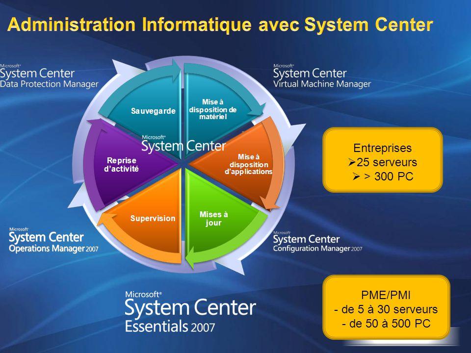 Entreprises 25 serveurs > 300 PC PME/PMI - de 5 à 30 serveurs - de 50 à 500 PC