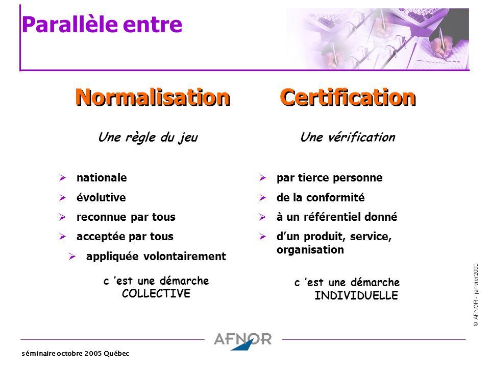 AFNOR - janvier 2000 séminaire octobre 2005 Québec Normalisation Certification Une règle du jeu nationale évolutive reconnue par tous acceptée par tou