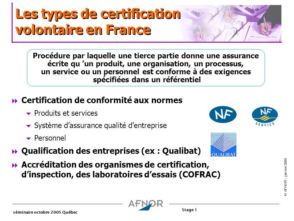 AFNOR - janvier 2000 séminaire octobre 2005 Québec Les types de certification volontaire en France Certification de conformité aux normes Produits et