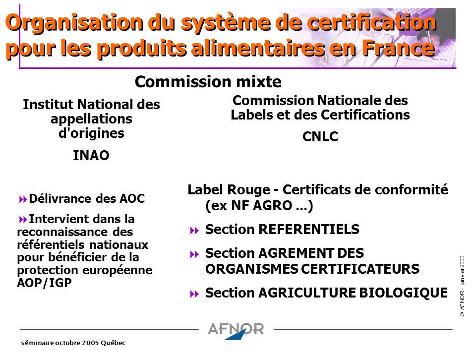AFNOR - janvier 2000 séminaire octobre 2005 Québec Organisation du système de certification pour les produits alimentaires en France Label Rouge - Cer