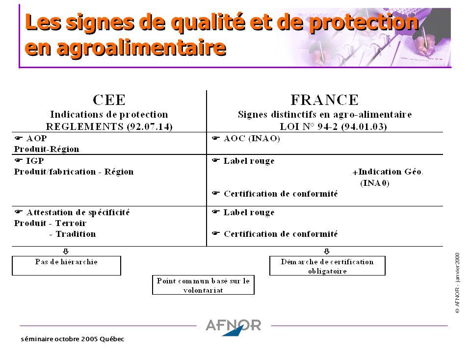 AFNOR - janvier 2000 séminaire octobre 2005 Québec Les signes de qualité et de protection en agroalimentaire