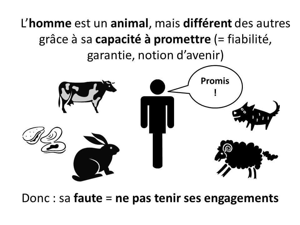 Lhomme est un animal, mais différent des autres grâce à sa capacité à promettre (= fiabilité, garantie, notion davenir) Donc : sa faute = ne pas tenir ses engagements Promis !