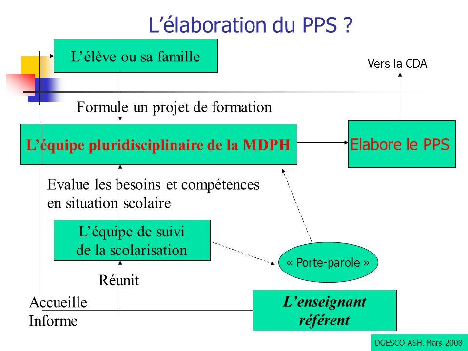 La mise en œuvre des décisions CDAPH La CDAPH notifie ses décisions Les décisions de la CDAPH sont transmises à l équipe pluridisciplinaire Les structures informent l enseignant référent des décisions, qu il transmet à l équipe de suivi de la scolarisation Les familles sollicitent la mise en œuvre de ces décisions Échanges d information et coopération MDPH / Équipe pluridisciplinaire Famille Enseignant référent Équipe de suivi de la scolarisation Structures (ESMS, autorités académiques, …) Payeurs DGESCO-ASH.