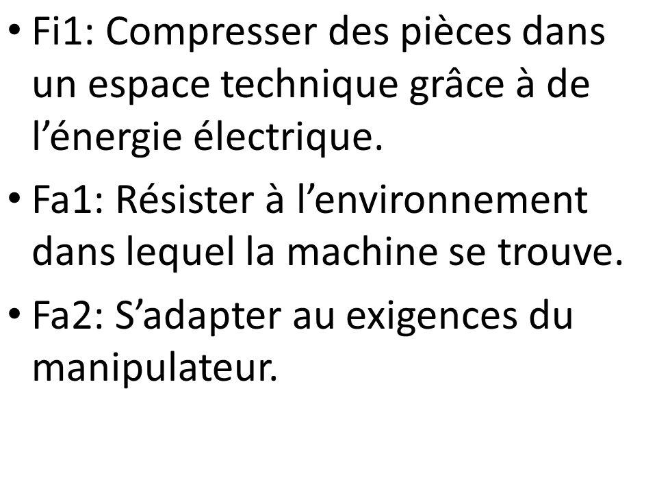Fi1: Compresser des pièces dans un espace technique grâce à de lénergie électrique. Fa1: Résister à lenvironnement dans lequel la machine se trouve. F