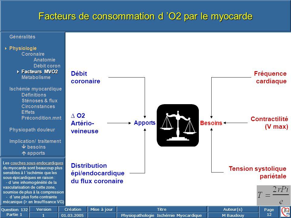 Page 12 Question 132 Partie 1 VersionCréationMise à jourTitreAuteur(s) 101.03.2005Physiopathologie Ischémie MyocardiqueM Baudouy Facteurs de consommat