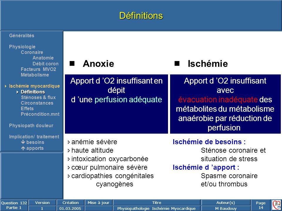 Page 14 Question 132 Partie 1 VersionCréationMise à jourTitreAuteur(s) 101.03.2005Physiopathologie Ischémie MyocardiqueM BaudouyDéfinitions Anoxie Isc