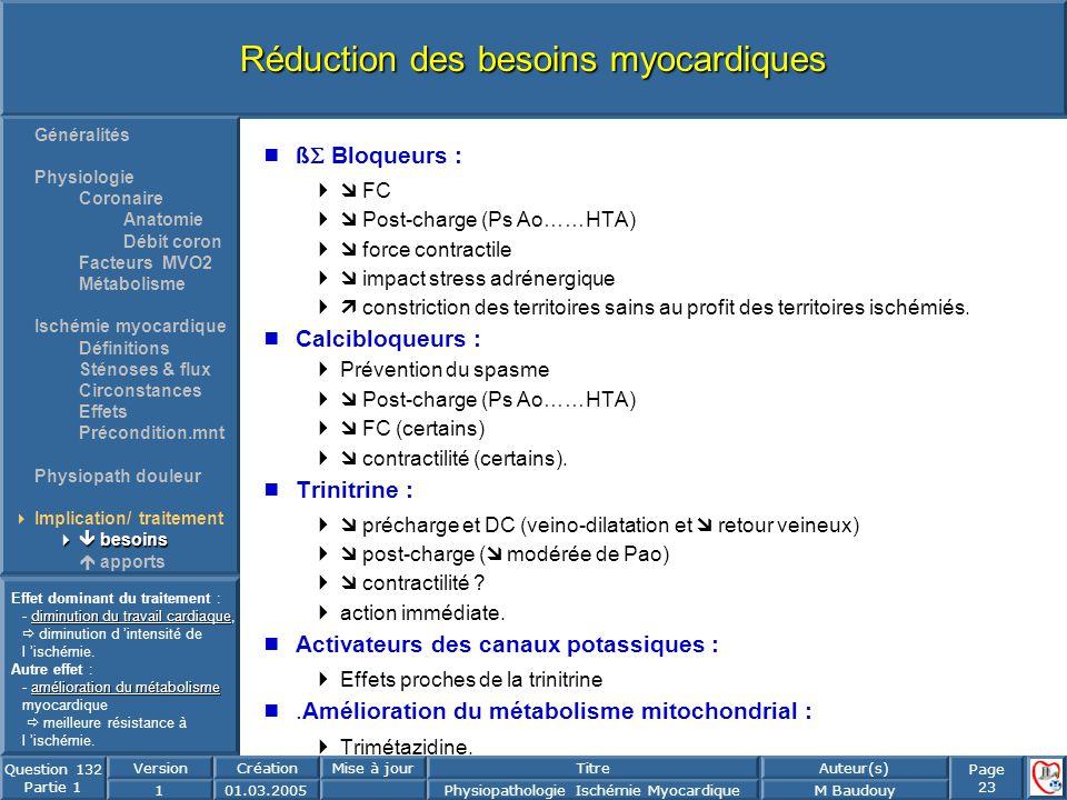 Page 23 Question 132 Partie 1 VersionCréationMise à jourTitreAuteur(s) 101.03.2005Physiopathologie Ischémie MyocardiqueM Baudouy Réduction des besoins