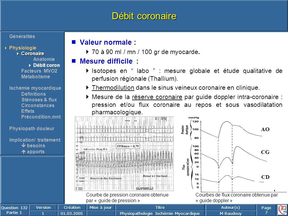 Page 7 Question 132 Partie 1 VersionCréationMise à jourTitreAuteur(s) 101.03.2005Physiopathologie Ischémie MyocardiqueM Baudouy Débit coronaire Valeur