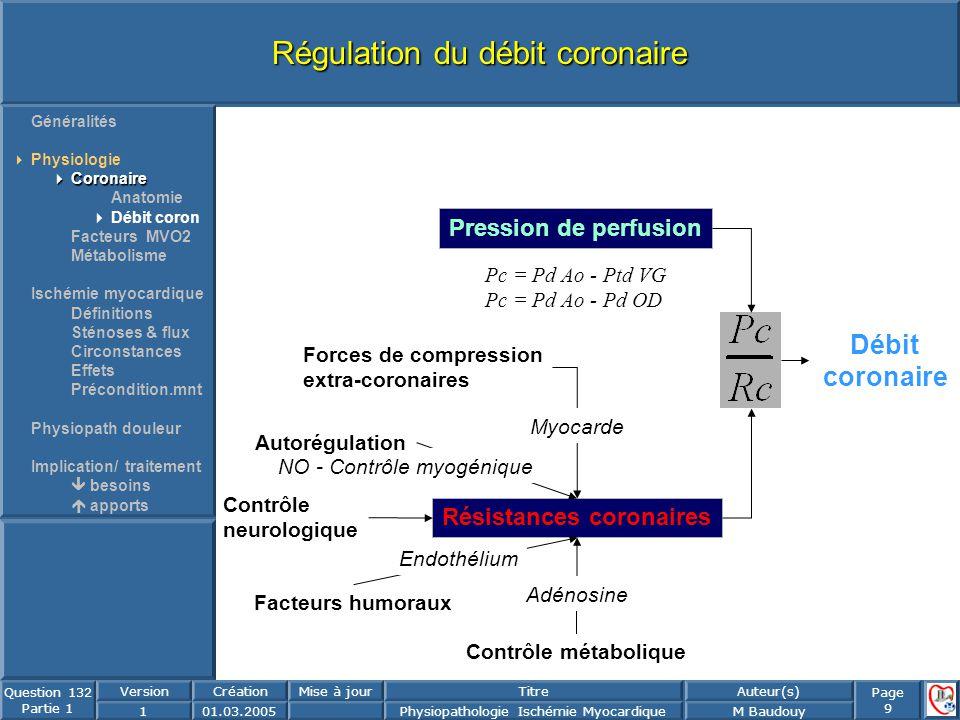 Page 9 Question 132 Partie 1 VersionCréationMise à jourTitreAuteur(s) 101.03.2005Physiopathologie Ischémie MyocardiqueM Baudouy Régulation du débit co