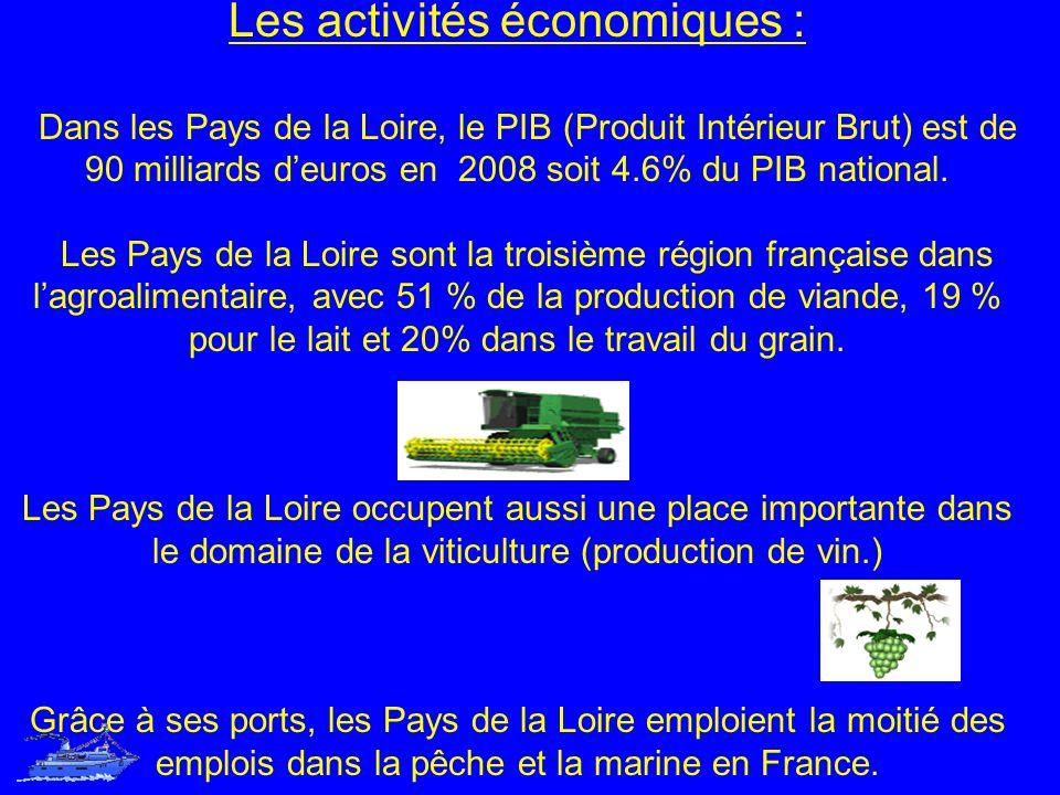 Les activités économiques : Dans les Pays de la Loire, le PIB (Produit Intérieur Brut) est de 90 milliards deuros en 2008 soit 4.6% du PIB national. L
