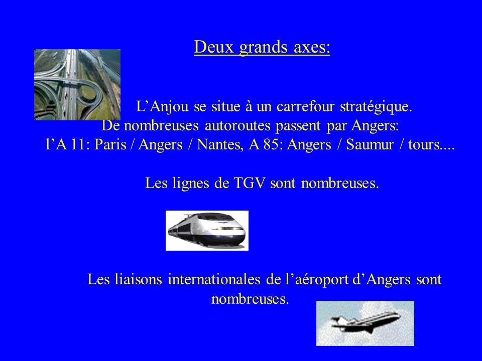 Deux grands axes: LAnjou se situe à un carrefour stratégique. De nombreuses autoroutes passent par Angers: lA 11: Paris / Angers / Nantes, A 85: Anger