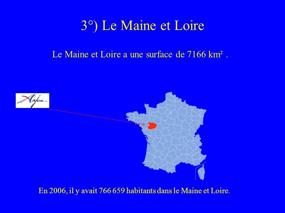 3°) Le Maine et Loire Le Maine et Loire a une surface de 7166 km². En 2006, il y avait 766 659 habitants dans le Maine et Loire.