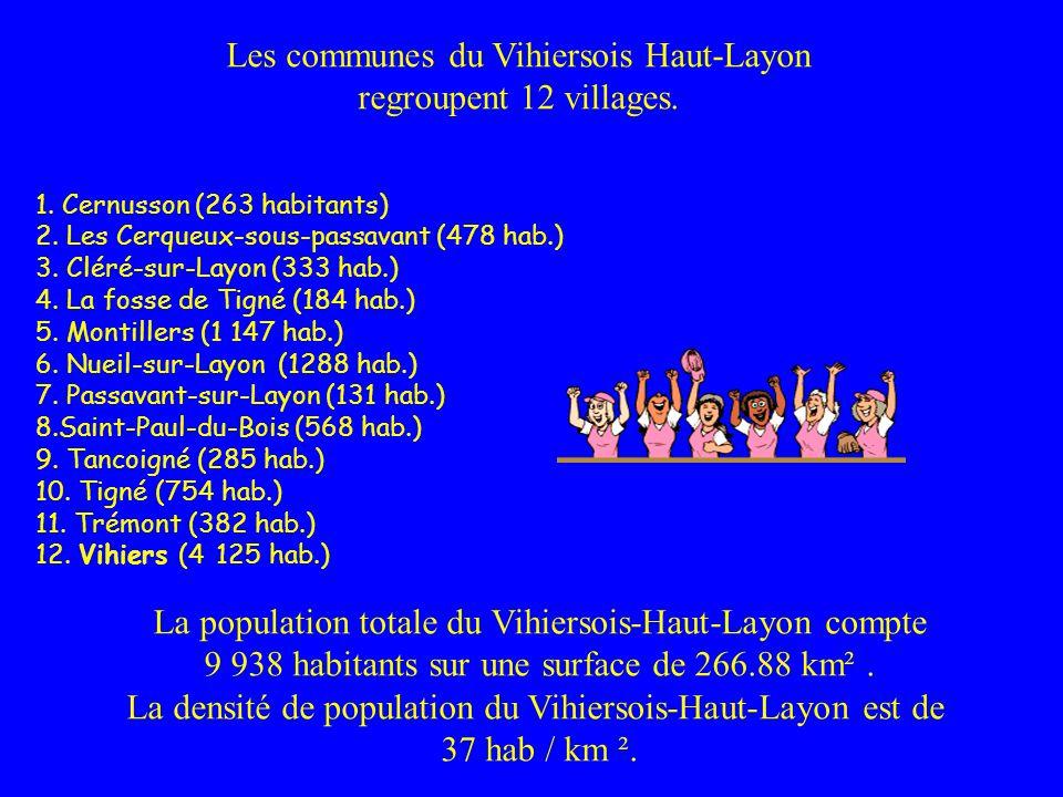 Les communes du Vihiersois Haut-Layon regroupent 12 villages. 1. Cernusson (263 habitants) 2. Les Cerqueux-sous-passavant (478 hab.) 3. Cléré-sur-Layo