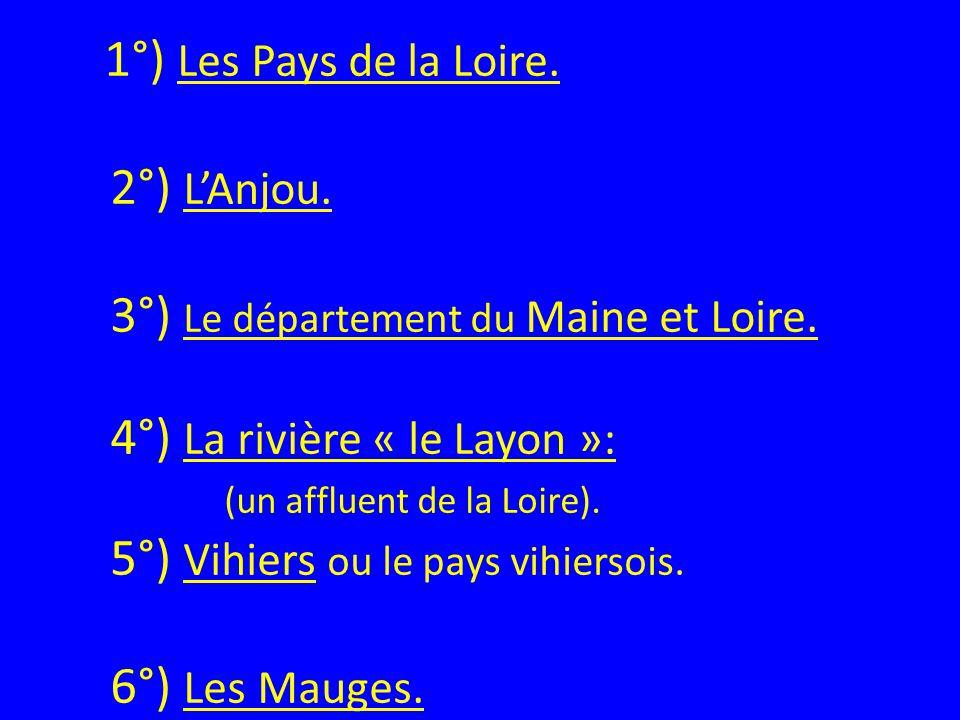 1°) Les Pays de la Loire. 2°) LAnjou. 3°) Le département du Maine et Loire. 4°) La rivière « le Layon »: (un affluent de la Loire). 5°) Vihiers ou le