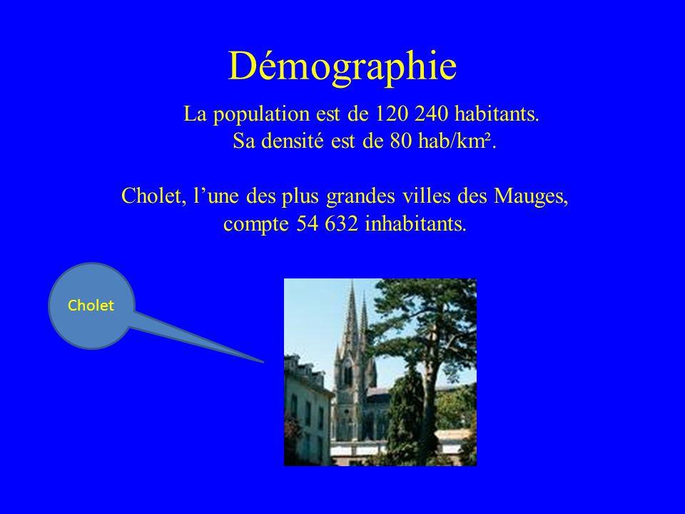 Démographie La population est de 120 240 habitants. Sa densité est de 80 hab/km². Cholet, lune des plus grandes villes des Mauges, compte 54 632 inhab