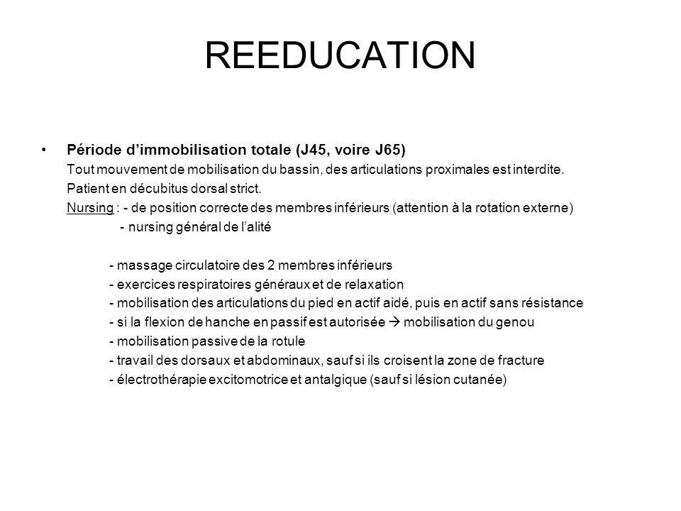 REEDUCATION Période dimmobilisation totale (J45, voire J65) Tout mouvement de mobilisation du bassin, des articulations proximales est interdite. Pati