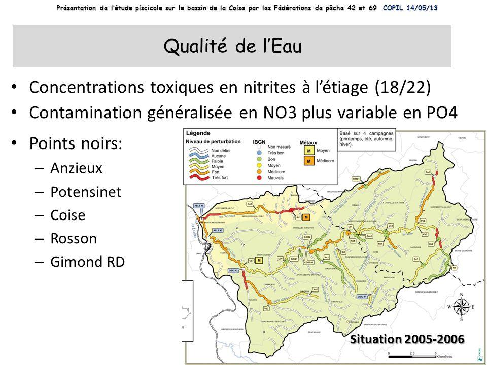 Qualité des eaux Situation 2005-2006 Qualité de lEau Points noirs: – Anzieux – Potensinet – Coise – Rosson – Gimond RD Concentrations toxiques en nitr