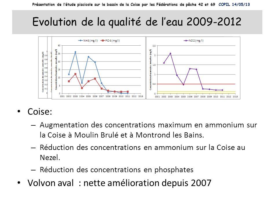 Qualité des eaux Evolution de la qualité de leau 2009-2012 Coise: – Augmentation des concentrations maximum en ammonium sur la Coise à Moulin Brulé et