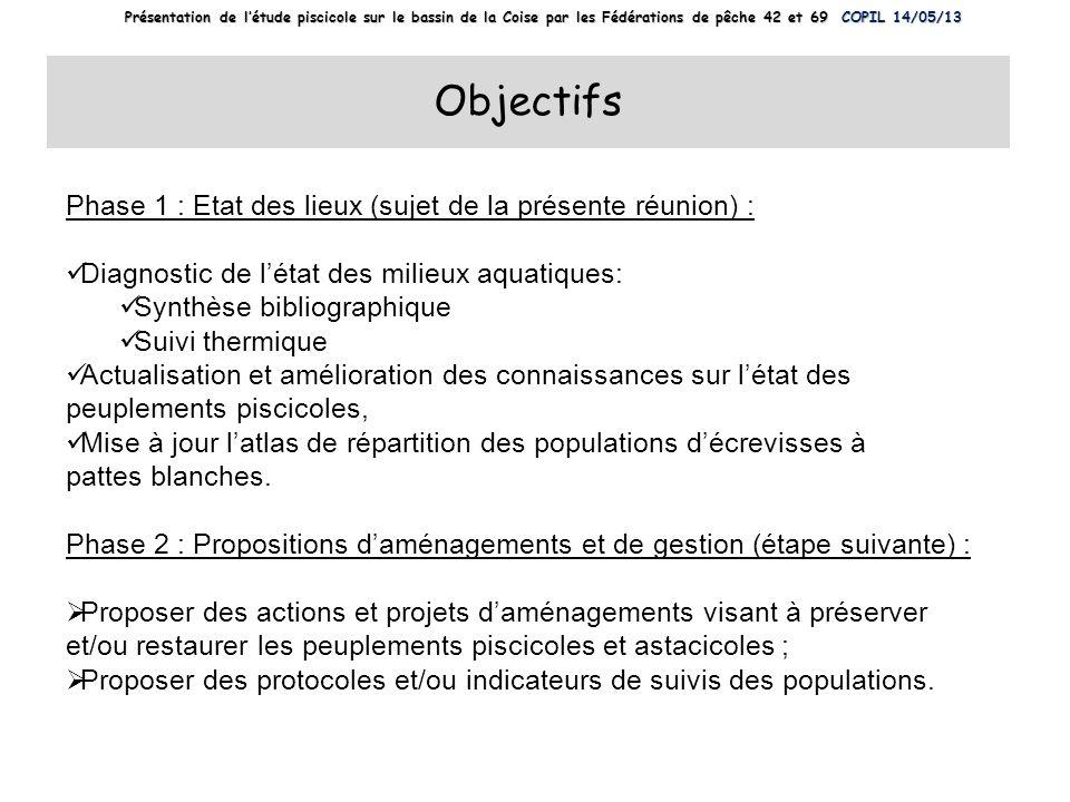 Phase 1 : Etat des lieux (sujet de la présente réunion) : Diagnostic de létat des milieux aquatiques: Synthèse bibliographique Suivi thermique Actuali