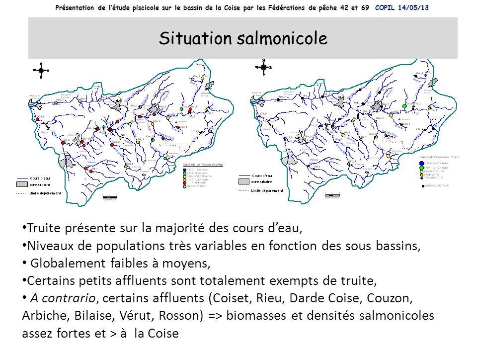 Situation salmonicole Truite présente sur la majorité des cours deau, Niveaux de populations très variables en fonction des sous bassins, Globalement