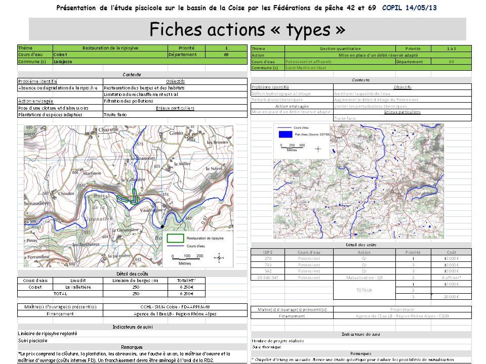 Fiches actions « types » Présentation de létude piscicole sur le bassin de la Coise par les Fédérations de pêche 42 et 69 COPIL 14/05/13