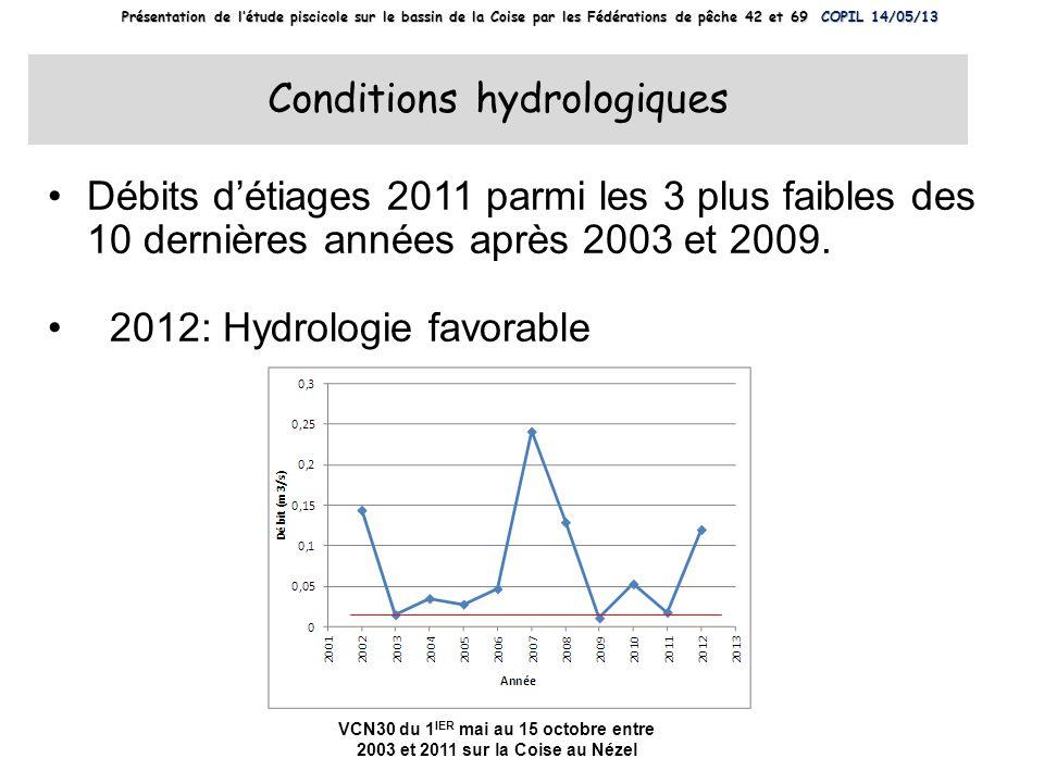 Conditions hydrologiques VCN30 du 1 IER mai au 15 octobre entre 2003 et 2011 sur la Coise au Nézel Débits détiages 2011 parmi les 3 plus faibles des 1