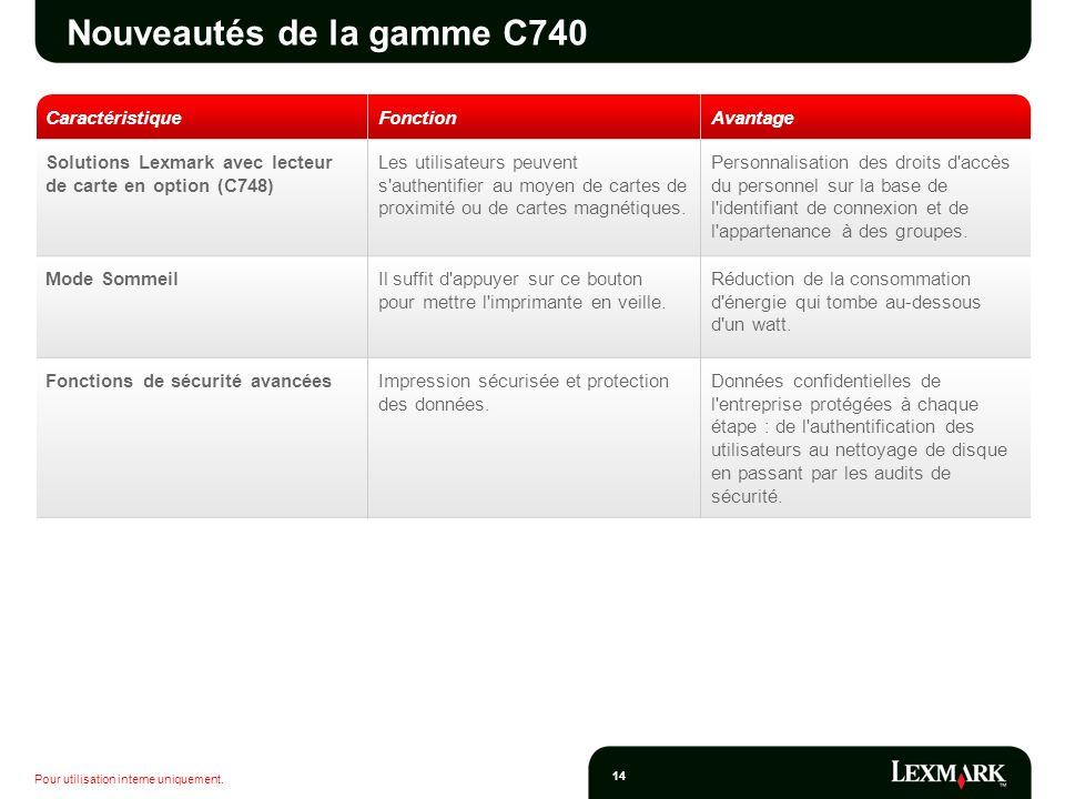 Pour utilisation interne uniquement. 14 Nouveautés de la gamme C740 CaractéristiqueFonctionAvantage Solutions Lexmark avec lecteur de carte en option