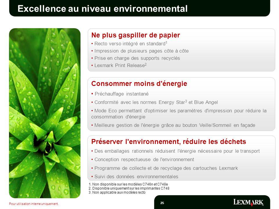 Pour utilisation interne uniquement. 25 Excellence au niveau environnemental Ne plus gaspiller de papier Recto verso intégré en standard 1 Impression