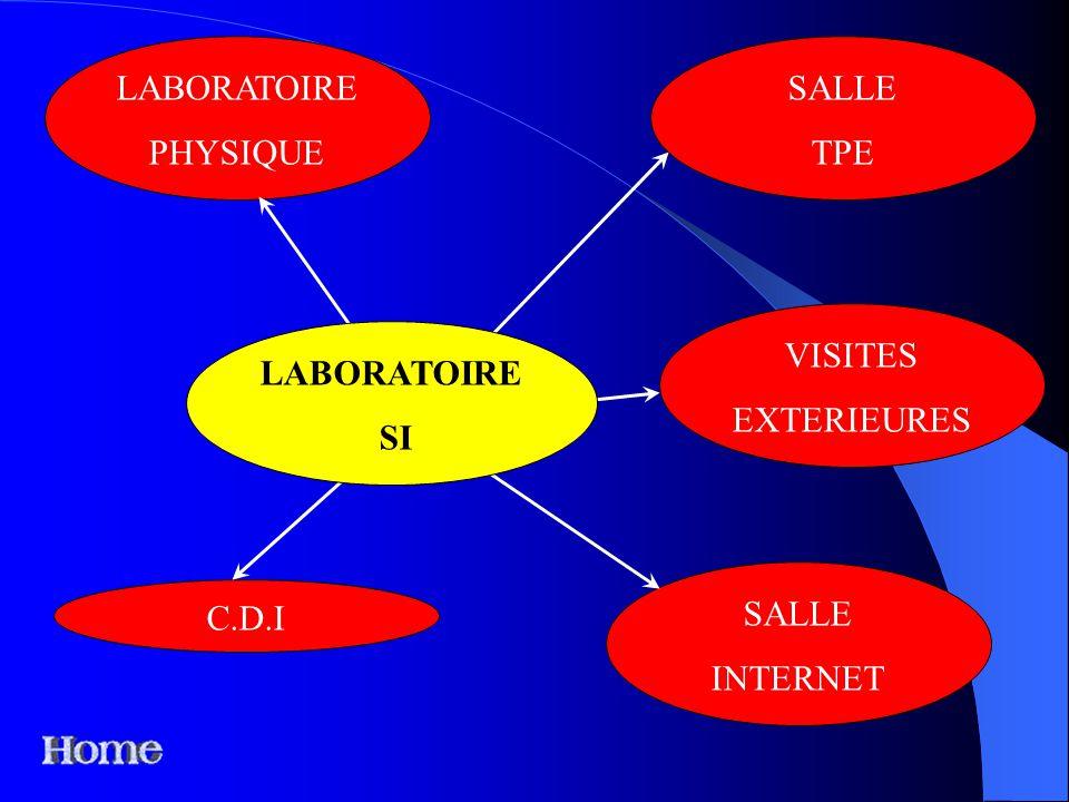 LABORATOIRE PHYSIQUE C.D.I SALLE INTERNET SALLE TPE VISITES EXTERIEURES LABORATOIRE SI